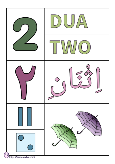 download-flashcard-anak-angka-pdf-printable